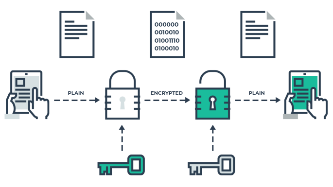 end-to-end-encryption-1
